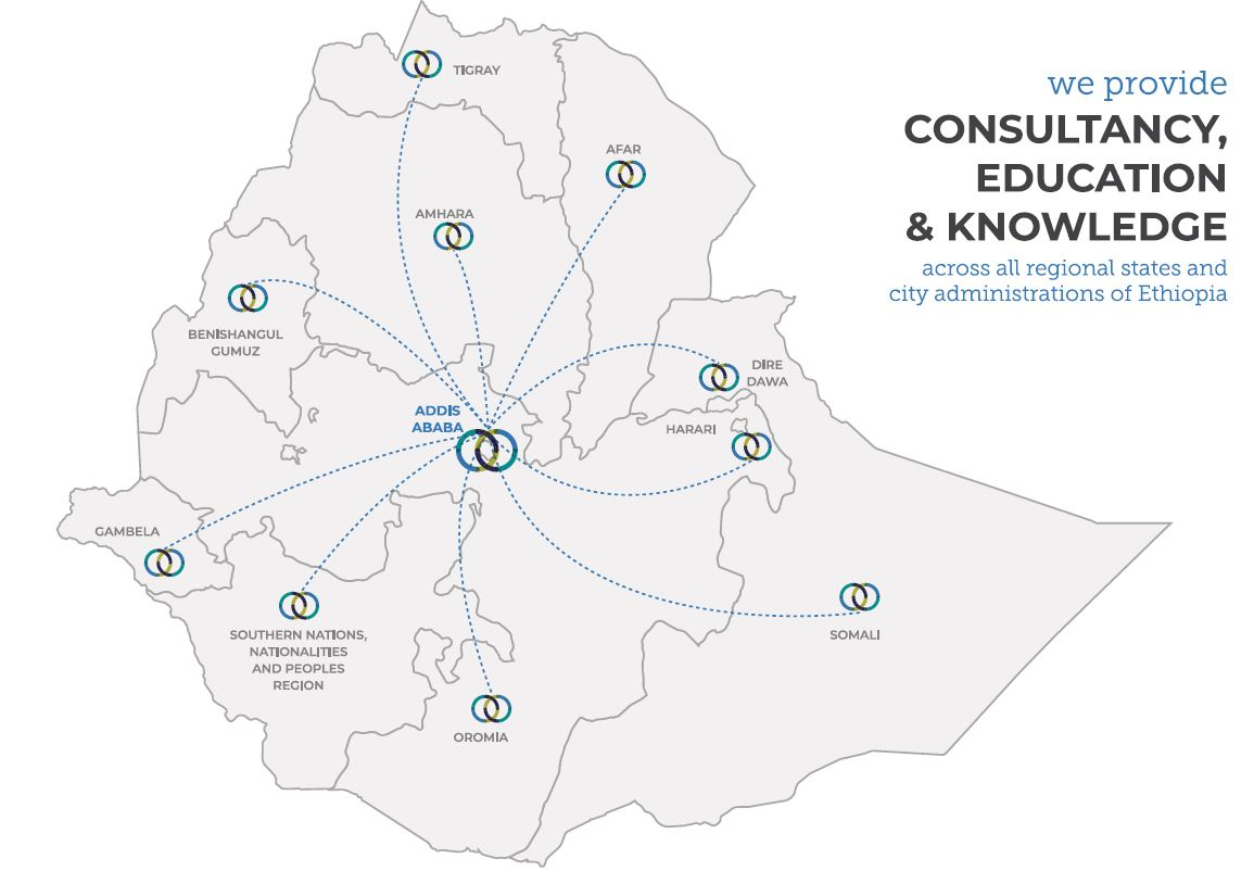 ABH Partners | An Affiliate of Jimma University